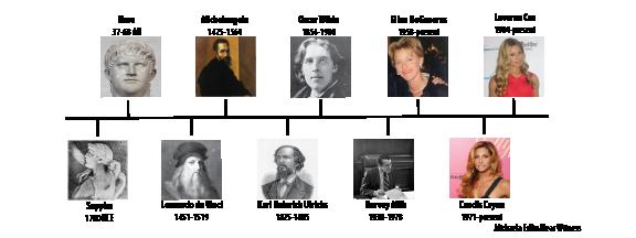 lgbt-history-timeline-web
